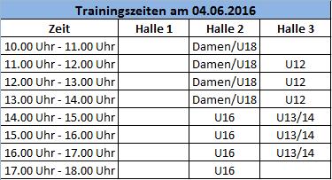 2016-05-25 19_18_01-Microsoft Excel - Trainingstag Realschule [Schreibgeschützt]